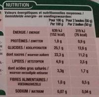 Crème glacée Fraise - Informations nutritionnelles