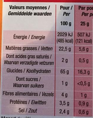 Soufflés salés - Voedingswaarden