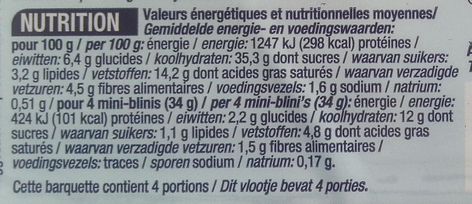 mini Blinis (x 16) - Voedigswaarden