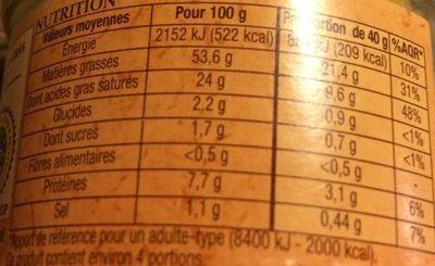 Foie Gras De Canard Entier Du Sud-ouest - Derniers Stocks - Nutrition facts - fr