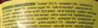Ratatouille - Ingredients