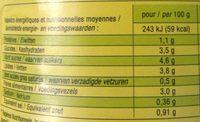 Ratatouille - Nutrition facts