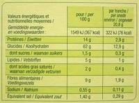 12 tranches de pain grillé complet - Nutrition facts - fr