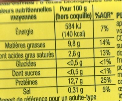 Oeufs bio nature x6 - Nutrition facts