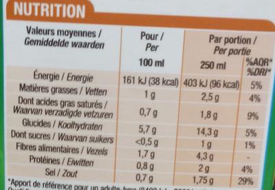 Mouliné de Légumes - Informations nutritionnelles - fr