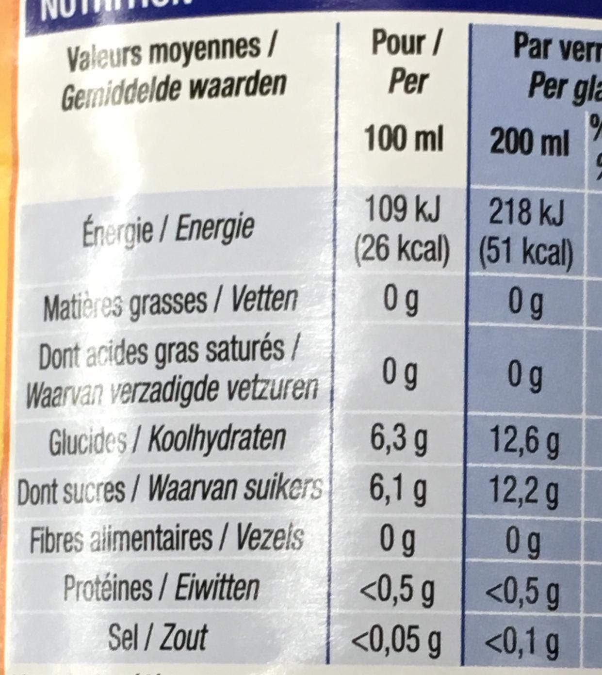 Thé glacé Pêche - Nutrition facts - fr