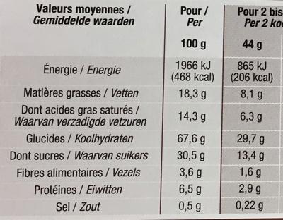 Goûters fourrés parfum Chocolat - Nutrition facts
