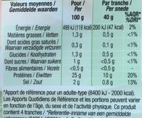 Jambon de poulet 60g - Informations nutritionnelles