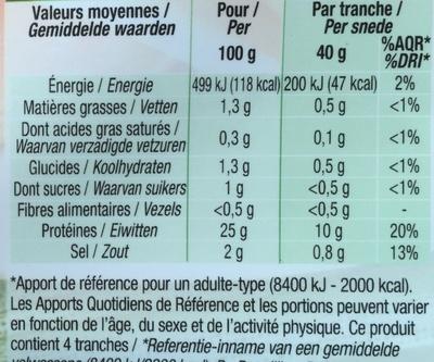 Jambon de poulet 60g - Nutrition facts