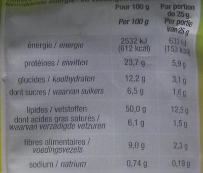 Pistaches grillées et salées - Informations nutritionnelles