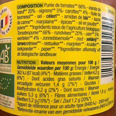 Sauce Tomate Bolognaise - Derniers Stocks - Nutrition facts - fr