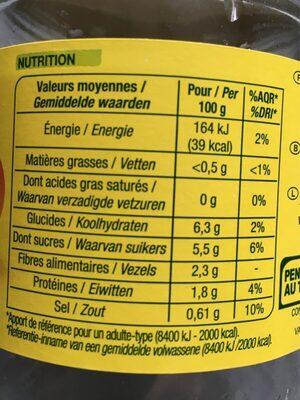 Pulpe de tomates - Voedingswaarden - fr