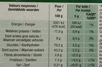 Tuiles aux amandes (x 20) - Nutrition facts