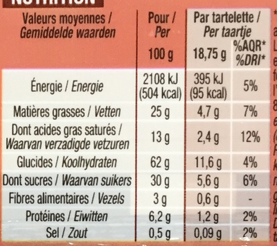 Tartelettes chocolat - Nutrition facts