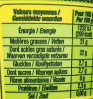 Crème fraîche épaisse - Voedingswaarden - fr