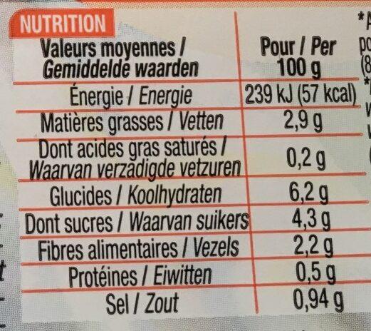 Carottes Râpées - Nutrition facts