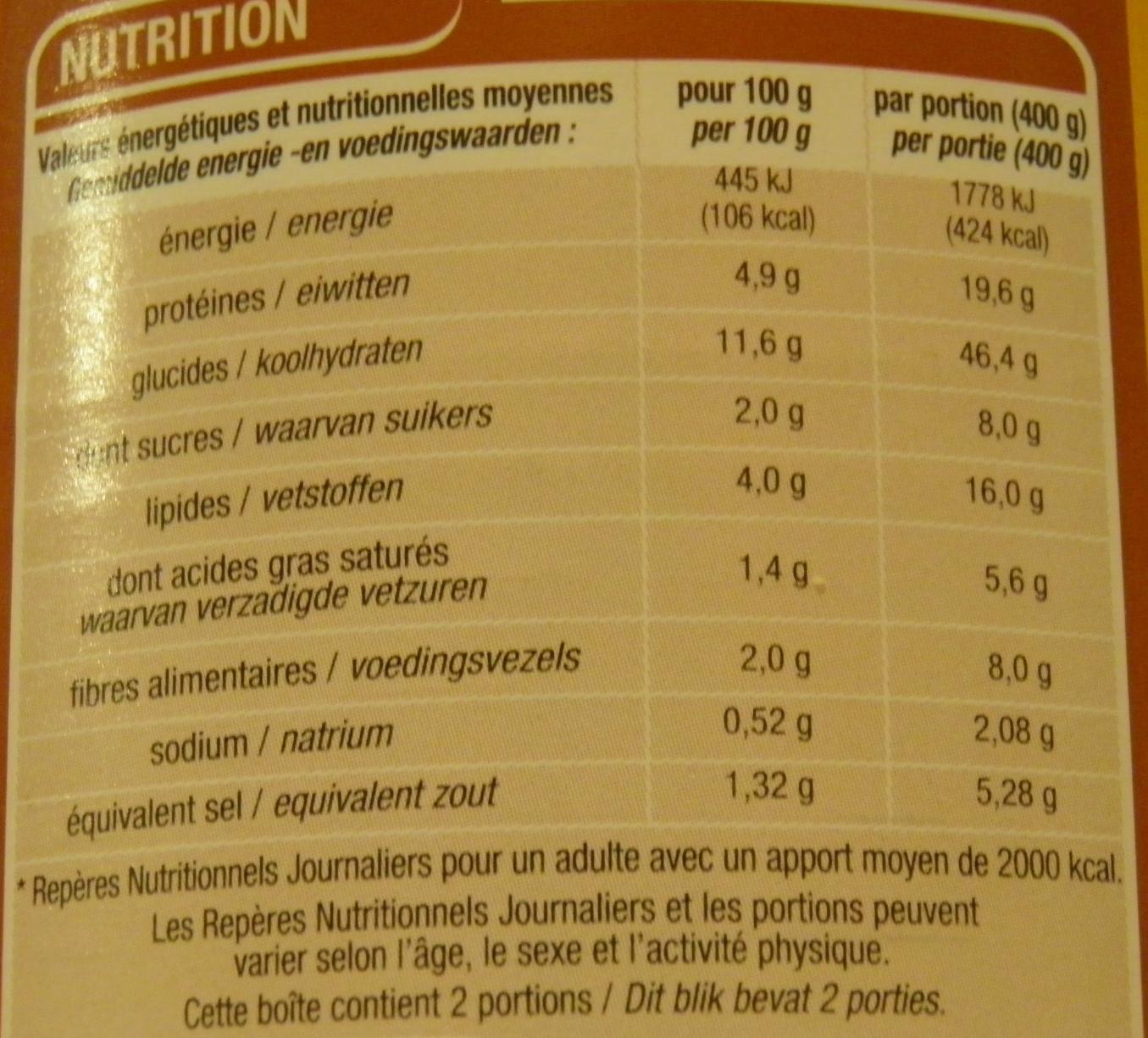 Ravioli Bolognaise - Voedingswaarden