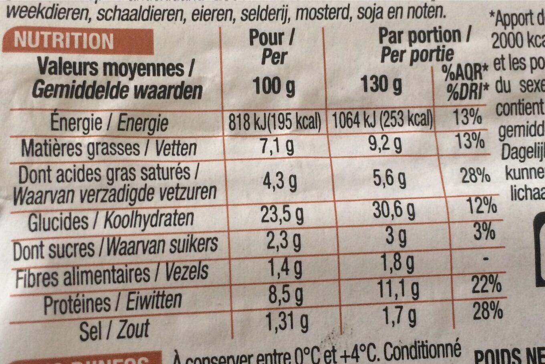 Croque monsieur a la - Informations nutritionnelles - fr