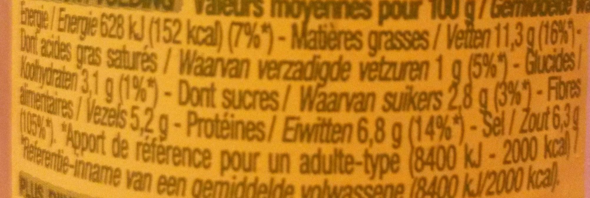 Moutarde de Dijon - Informations nutritionnelles - fr