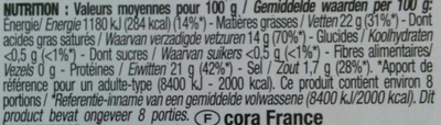Camembert d'Isigny (22% MG) - Nutrition facts - fr