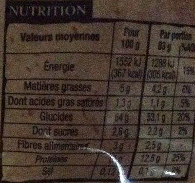 Petits Nids - Voedingswaarden - fr