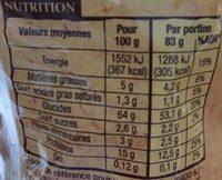 Spaetzle - Informations nutritionnelles - fr