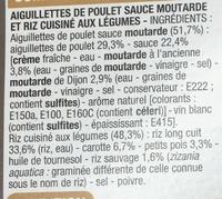 Aiguillettes de poulet aux deux moutardes et riz aux légumes - Ingrediënten