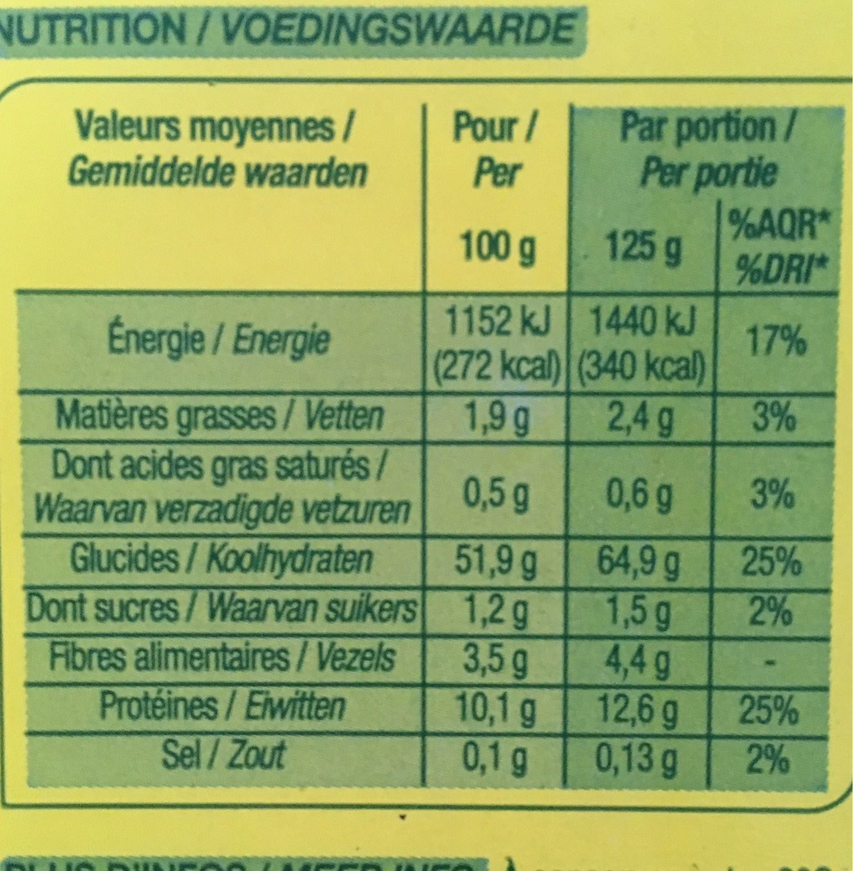 Tagliatelle Aux Oeufs Nature Bio 250 Grammes - Nutrition facts