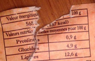 Aubergines Provençales - Voedigswaarden
