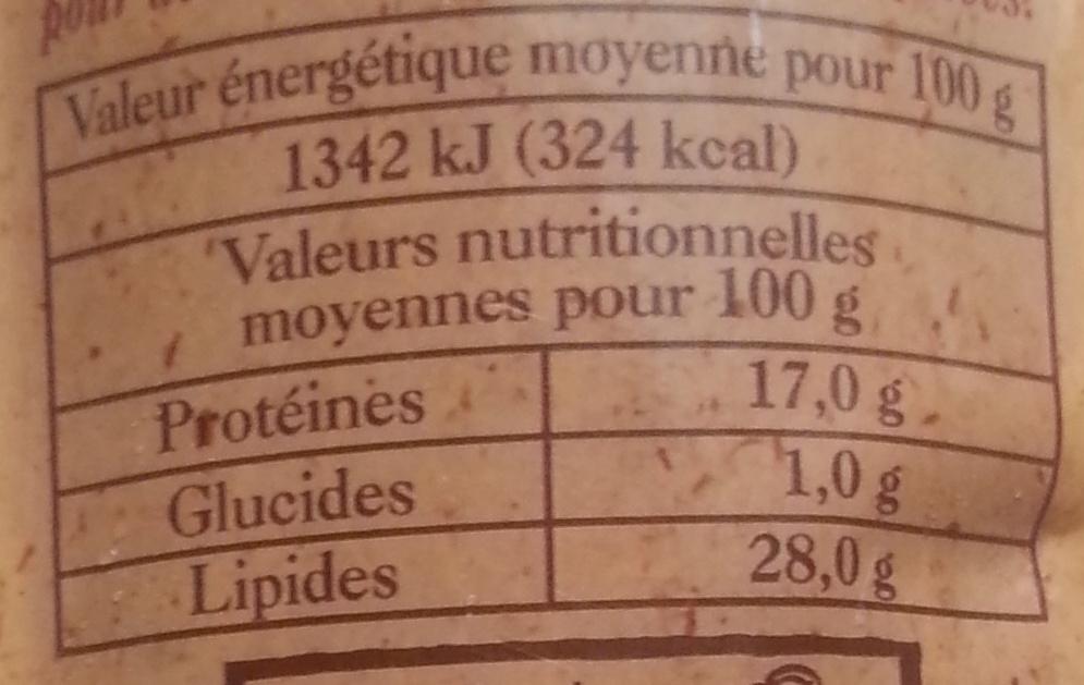 Saucisse de Morteau - Informations nutritionnelles - fr