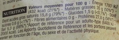 Saucisse sèche d'Ardèche - Informations nutritionnelles