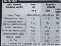 Hachis parmentier pur boeuf - Informations nutritionnelles