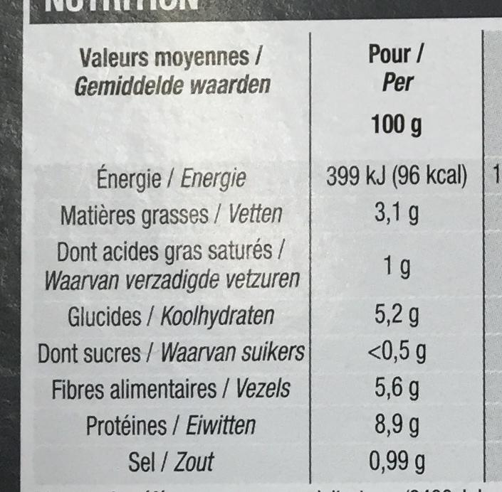 Mouton aux flageolets - Informations nutritionnelles - fr