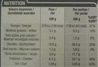 Tajine de poulet - Informations nutritionnelles - fr