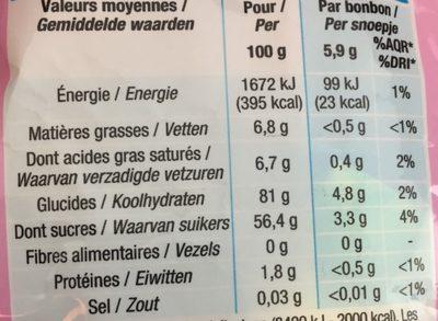 Tendres Goûts Fruits - Informations nutritionnelles