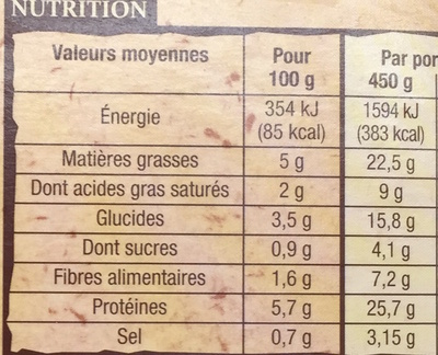 Potée Auvergnate - Informations nutritionnelles