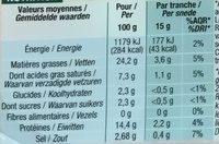 Mortadelle italienne (8 tranches) - Informations nutritionnelles - fr