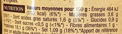 4 Tripoux d'Auvergne - Informations nutritionnelles