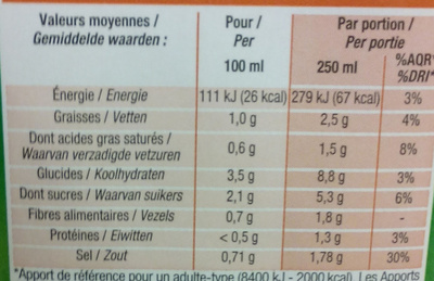 Velouté de Potiron - Informations nutritionnelles - fr