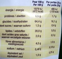 Tortillas nature - Informations nutritionnelles