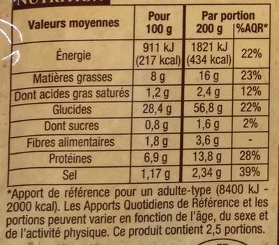 Knepfle aux œufs frais - Informations nutritionnelles