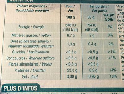 Truite fumée d'Aquitaine - Voedigswaarden