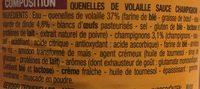 6 quenelles de Volaille - Ingrédients