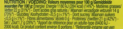 Camembert moulé à la louche - Voedingswaarden - fr