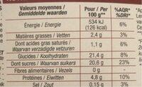 Ile Flotante - Informations nutritionnelles - fr