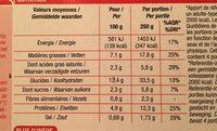 Lasagnes bolognaises surgelées - Voedingswaarden