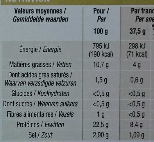 Saumon fumé de Norvège - Informations nutritionnelles - fr