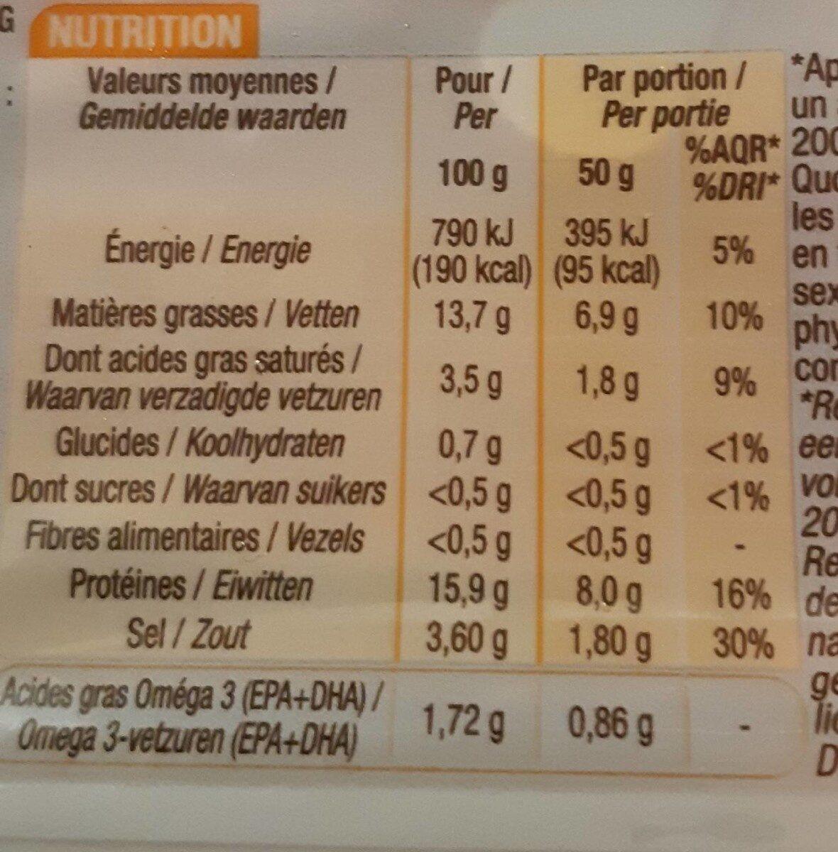 Filets de harengs - Informations nutritionnelles - fr