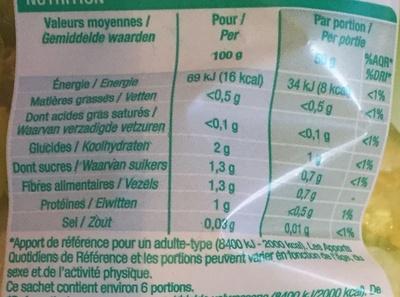 Coeurs de Laitue (Maxi Format) - Nutrition facts - fr