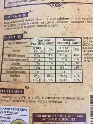 Magret de canard du Sud-Ouest tranché fumé au bois de hêtre - Ingrediënten - fr